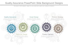 Quality Assurance Powerpoint Slide Background Designs