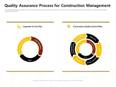 Quality Assurance Process For Construction Management Work Ppt Summary Design Inspiration PDF