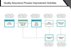Quality Assurance Process Improvement Activities Ppt PowerPoint Presentation Infographic Template Slide Portrait