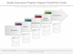 Quality Assurance Program Diagram Powerpoint Guide