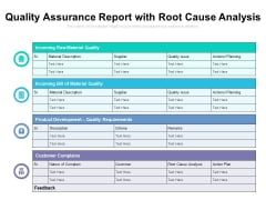 Quality Assurance Report With Root Cause Analysis Ppt PowerPoint Presentation File Smartart PDF