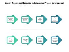 Quality Assurance Roadmap In Enterprise Project Development Ppt PowerPoint Presentation Summary Format Ideas PDF