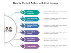 Quality Control Actions With Cost Savings Ppt PowerPoint Presentation Gallery Format PDF
