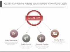 Quality Control And Adding Value Sample Powerpoint Layout