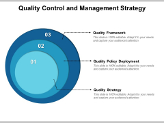 Quality Control And Management Strategy Ppt PowerPoint Presentation Portfolio Styles PDF