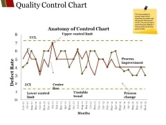 Quality Control Chart Ppt PowerPoint Presentation File Graphics Design