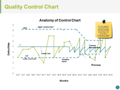 Quality Control Chart Ppt PowerPoint Presentation Infographic Template Slide Portrait