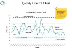 Quality Control Chart Ppt PowerPoint Presentation Model Background Images