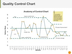 Quality Control Chart Ppt PowerPoint Presentation Pictures Deck
