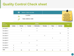 Quality Control Check Sheet Ppt PowerPoint Presentation Pictures Themes