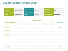 Quality Control Check Sheet Template 2 Ppt PowerPoint Presentation Visual Aids Pictures