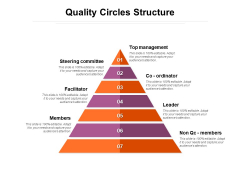 Quality Control Cycle Framework Ppt PowerPoint Presentation Layouts Ideas PDF
