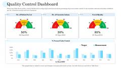 Quality Control Dashboard Ppt PowerPoint Presentation Visual Aids Summary PDF
