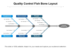 Quality Control Fish Bone Layout Ppt PowerPoint Presentation Slides Infographics PDF