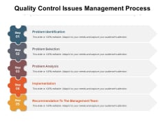 Quality Control Issues Management Process Ppt PowerPoint Presentation Ideas Inspiration PDF
