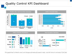 Quality Control Kpi Dashboard Ppt PowerPoint Presentation Slides Topics