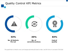Quality Control Kpi Metrics Ppt PowerPoint Presentation Slides Guidelines