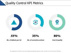Quality Control Kpi Metrics Ppt PowerPoint Presentation Summary Gallery