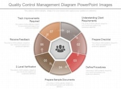 Quality Control Management Diagram Powerpoint Images
