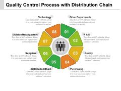 Quality Control Process With Distribution Chain Ppt PowerPoint Presentation Portfolio Microsoft PDF