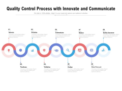 Quality Control Process With Innovate And Communicate Ppt PowerPoint Presentation File Styles PDF