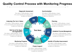 Quality Control Process With Monitoring Progress Ppt PowerPoint Presentation Summary Shapes PDF