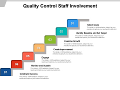 Quality Control Staff Involvement Ppt PowerPoint Presentation Ideas Backgrounds PDF