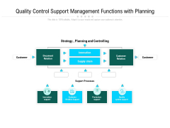 Quality Control Support Management Functions With Planning Ppt PowerPoint Presentation File Portfolio PDF