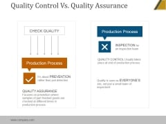 Quality Control Vs Quality Assurance Ppt PowerPoint Presentation Example