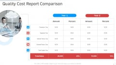 Quality Cost Report Comparison Manufacturing Control Ppt File Templates PDF