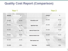 quality cost report comparison ppt powerpoint presentation portfolio information