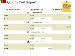 Quality Cost Report Ppt PowerPoint Presentation Icon Information