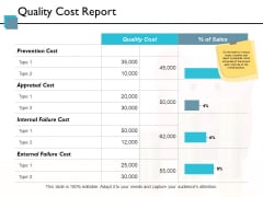 Quality Cost Report Ppt PowerPoint Presentation Inspiration Graphics Example