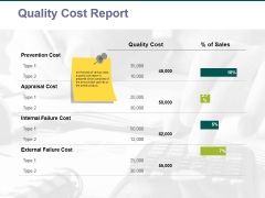 quality cost report ppt powerpoint presentation inspiration images