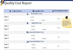 Quality Cost Report Ppt PowerPoint Presentation Portfolio Show