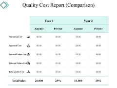 Quality Cost Report Template 1 Ppt PowerPoint Presentation Summary Graphics Pictures