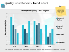 Quality Cost Report Trend Chart Ppt PowerPoint Presentation Pictures Themes