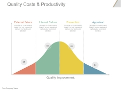 Quality Costs And Productivity Ppt PowerPoint Presentation Model