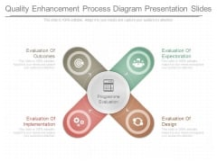 Quality Enhancement Process Diagram Presentation Slides
