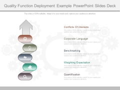 Quality Function Deployment Example Powerpoint Slides Deck