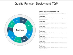 Quality Function Deployment TQM Ppt PowerPoint Presentation Model Slide