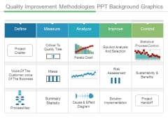 Quality Improvement Methodologies Ppt Background Graphics