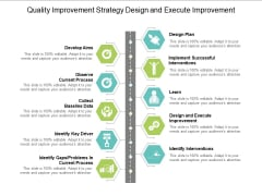 Quality Improvement Strategy Design And Execute Improvement Ppt PowerPoint Presentation Model Rules