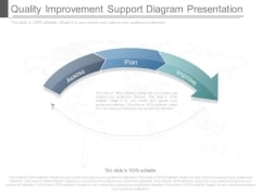 Quality Improvement Support Diagram Presentation
