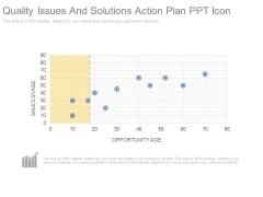 Quality Issues And Solutions Action Plan Ppt Icon