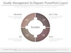 Quality Management 5s Diagram Powerpoint Layout