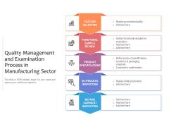 Quality Management And Examination Process In Manufacturing Sector Ppt PowerPoint Presentation Icon Slide Download PDF