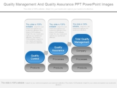 Quality Management And Quality Assurance Ppt Powerpoint Images