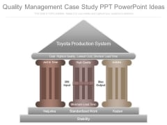 Quality Management Case Study Ppt Powerpoint Ideas