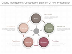Quality Management Construction Example Of Ppt Presentation